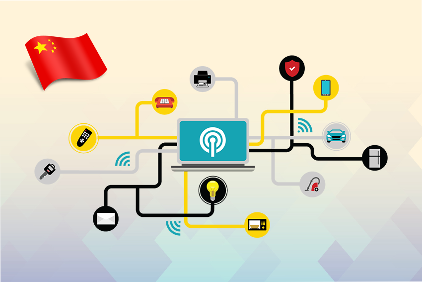 Internet of Things in China